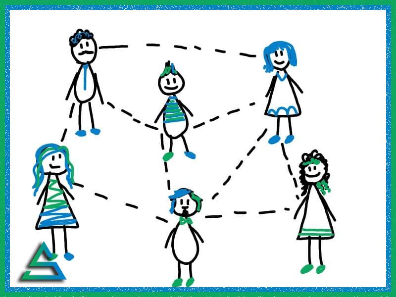 گسترش دایره ارتباطی و ارتباط اجتماعی